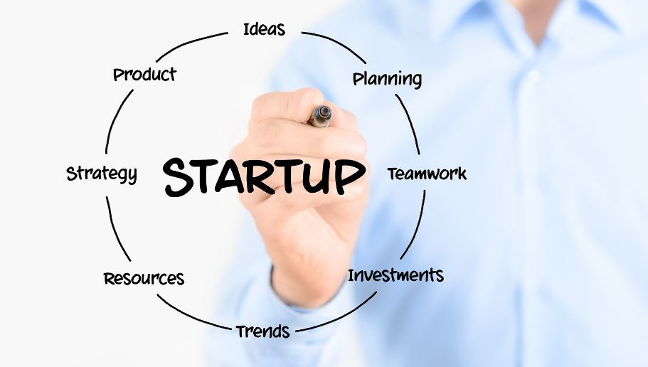 TYPES OF STARTUP COMPANIES | Fowndr